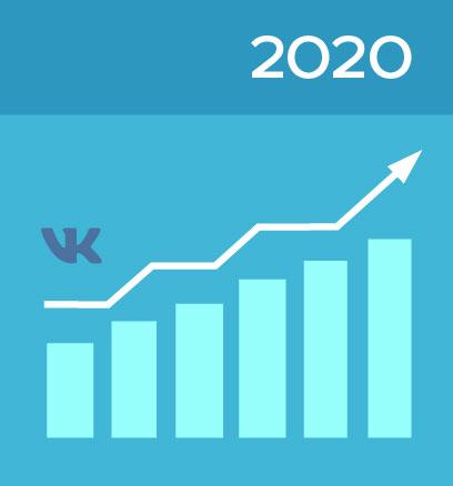 Итоги года и планы на 2020: масштабируем успехи